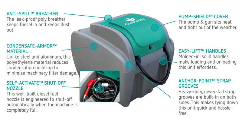 Diesel Fuel Boss Features